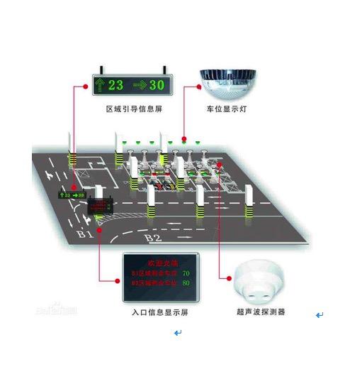 超声车位引导系统示意图